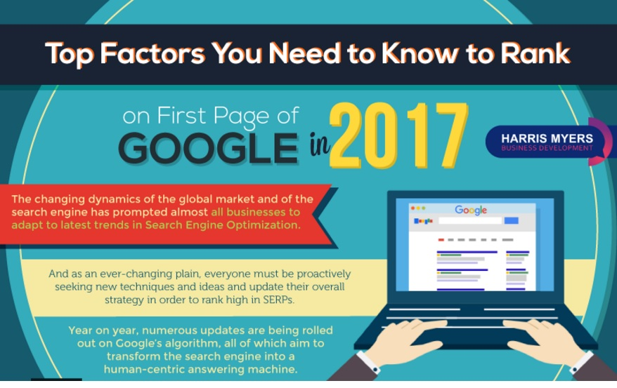 Top Factors You Need to Know to Rank on First Page of Google in 2017 (Infographic)