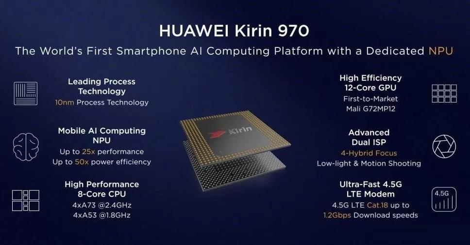 Huawei Kirin 970 SoC