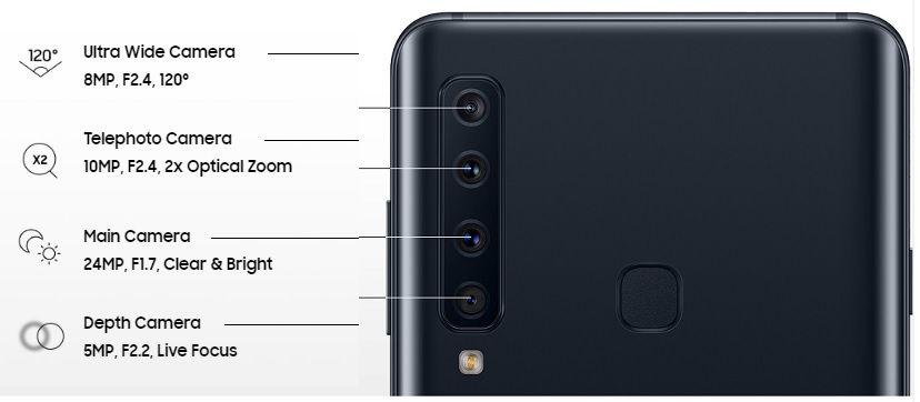 Galaxy A9 quad camera