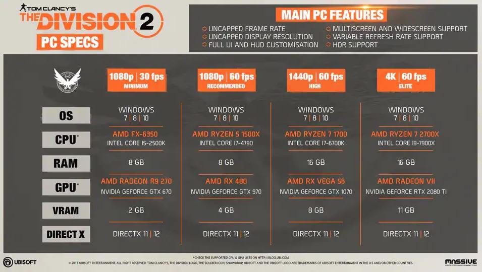 The Division 2 PC specs