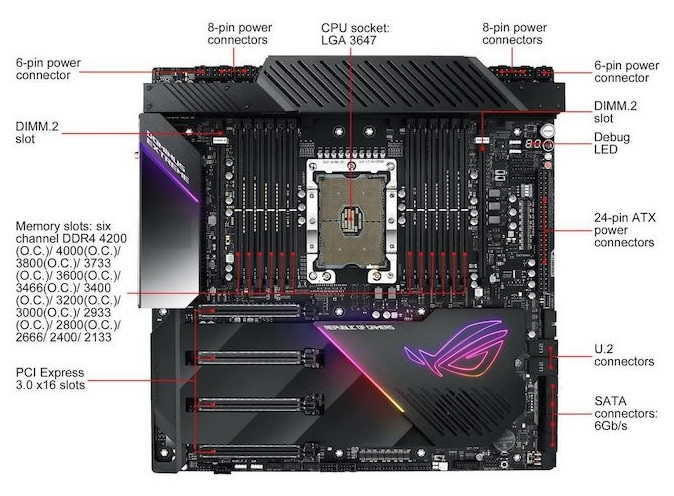 DOMINUS EXTREME Intel Motherboard