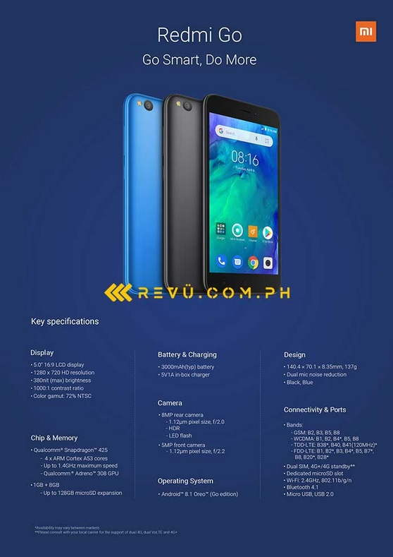 Redmi Go Full Specs