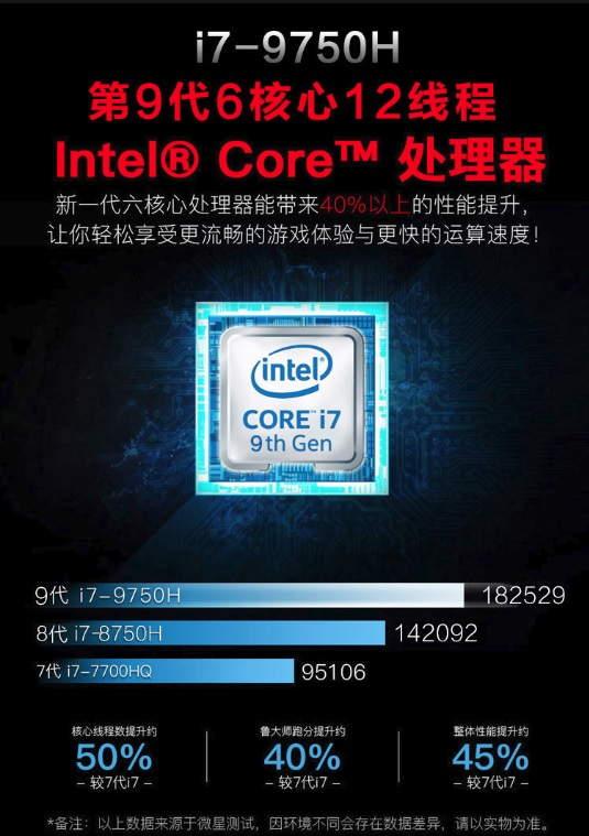 Nvidia GTX 1650 Slides