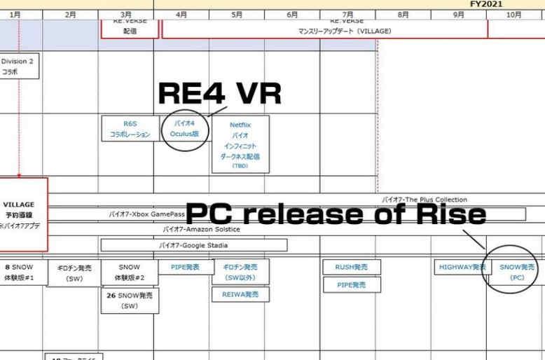 Resident Evil 4 VR Support